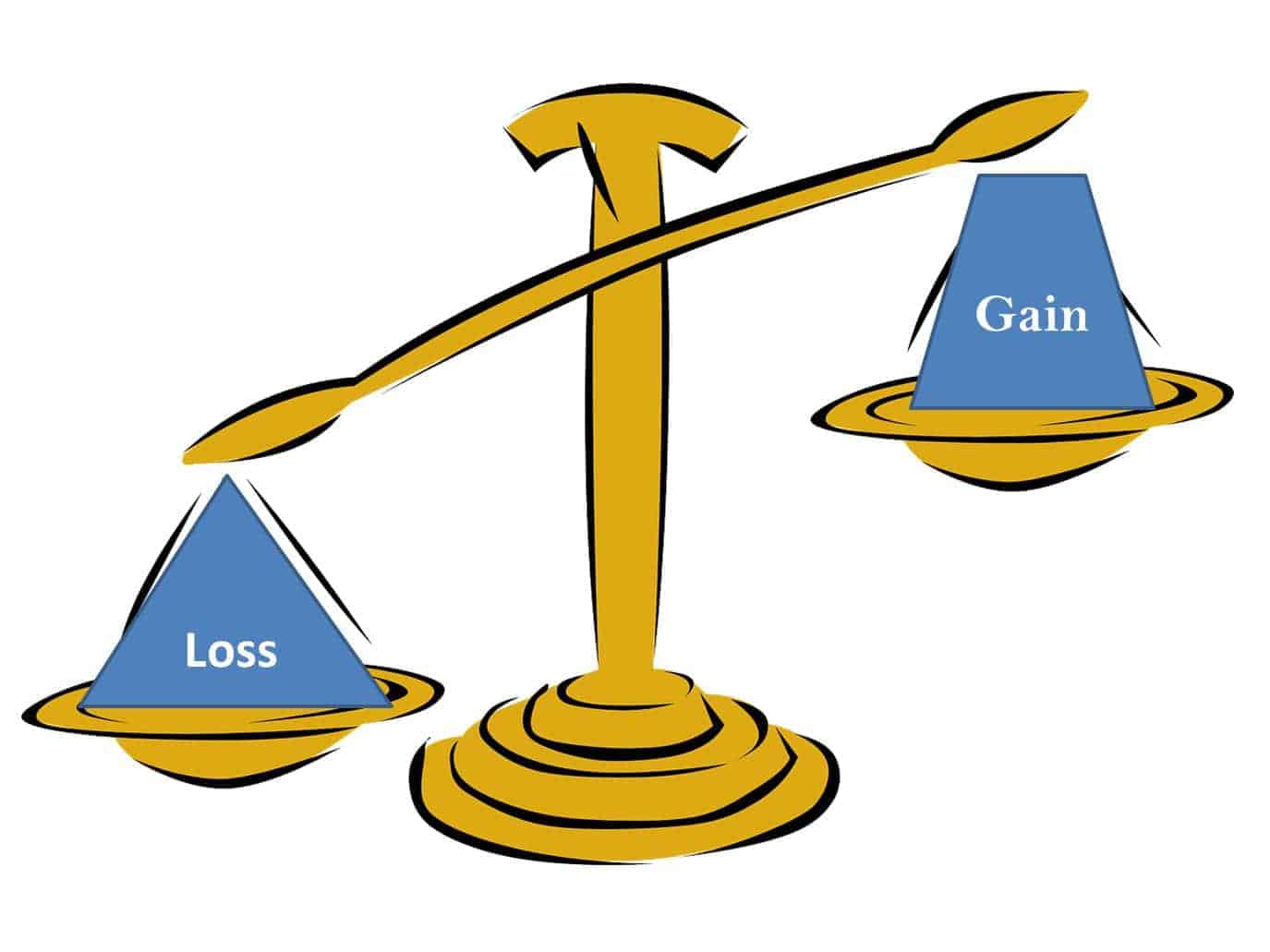 Gains vs. Losses, Loss Aversion Bias, Scale